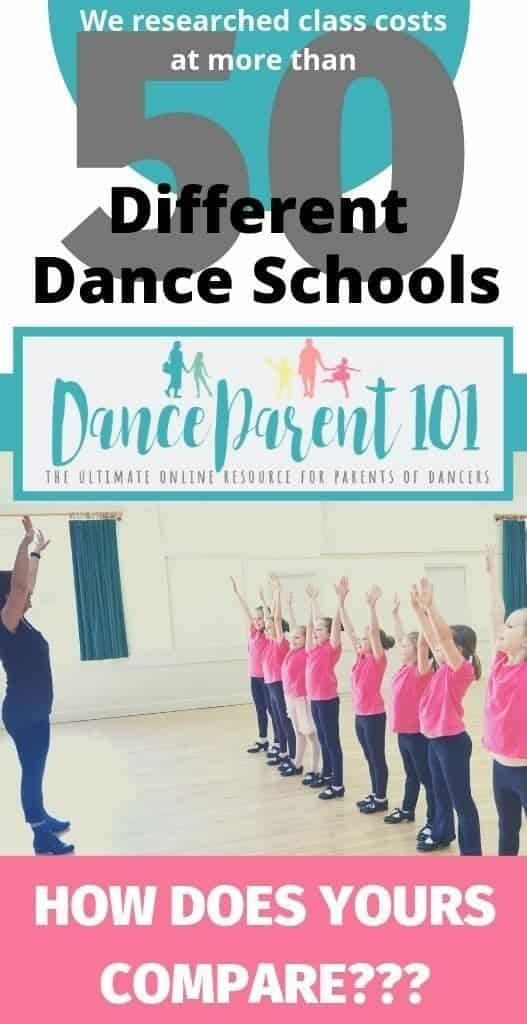 How much do dance or ballet lessons cost? We looked at a school from every state in the US to find out how much an average dance class costs! #dance #ballet #class #lessons #school #studio #parenting #tips #advice #afterschool #activities