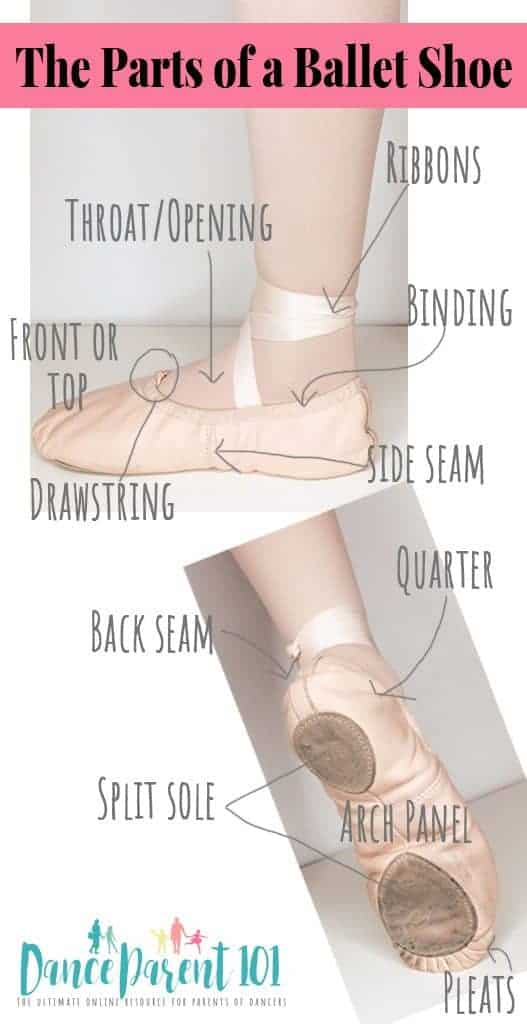 Finally an description of a flat ballet shoe - I always wondered what the name was of that section in the middle of a split sole shoe - Great article as well How to Measure, Fit & Buy Ballet Shoes for Toddlers & Kids: Complete Guide
